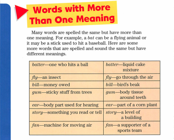 Multiple Meaning Words Mr Norr 5th Grade Room 12 – Multiple Meaning Word Worksheet